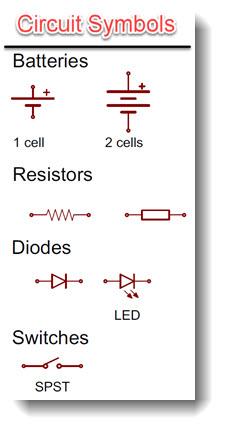 imgEB-circuit symbolsSM