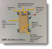 Chassis grading jpg SM