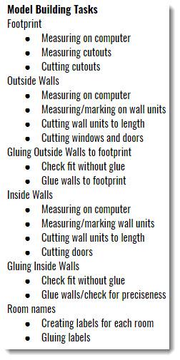 listed tasks